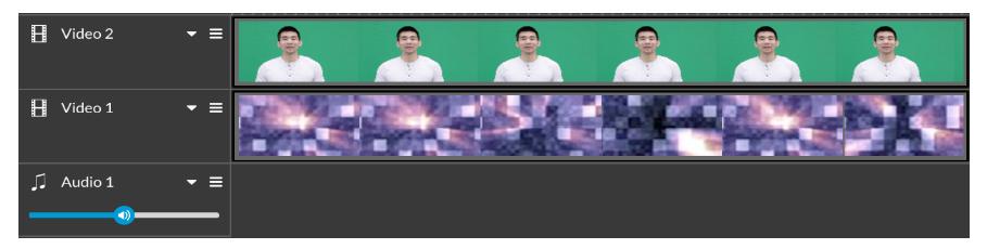 Green Screens in Videos & Images – Tech-Talk com