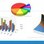 EXCEL/G-SHEETS: How to Create Charts